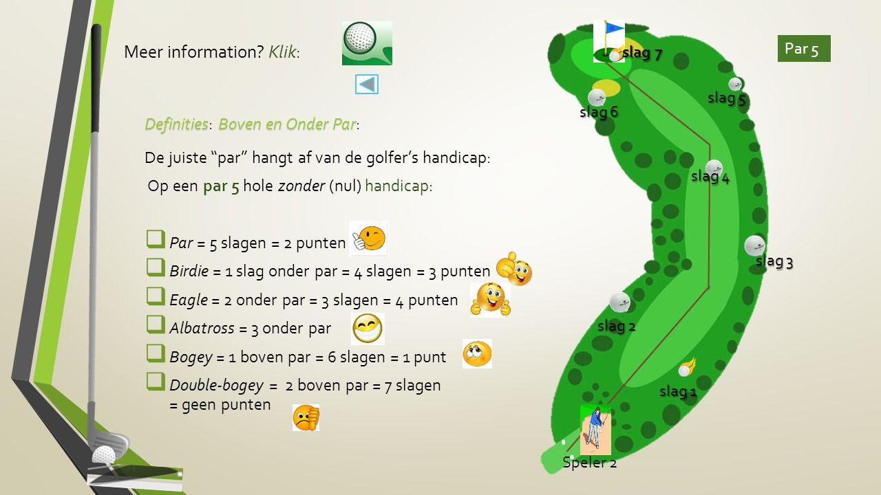 """Meer information? Klik: DefinitiesBoven en Onder Par Definities: Boven en Onder Par: De juiste """"par"""" hangt af van de golfer's handicap: Op een par 5 h"""