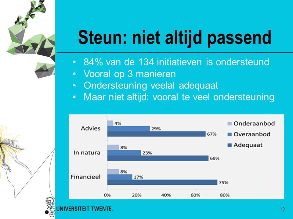 19 Steun: niet altijd passend 84% van de 134 initiatieven is ondersteund Vooral op 3 manieren Ondersteuning veelal adequaat Maar niet altijd: vooral t