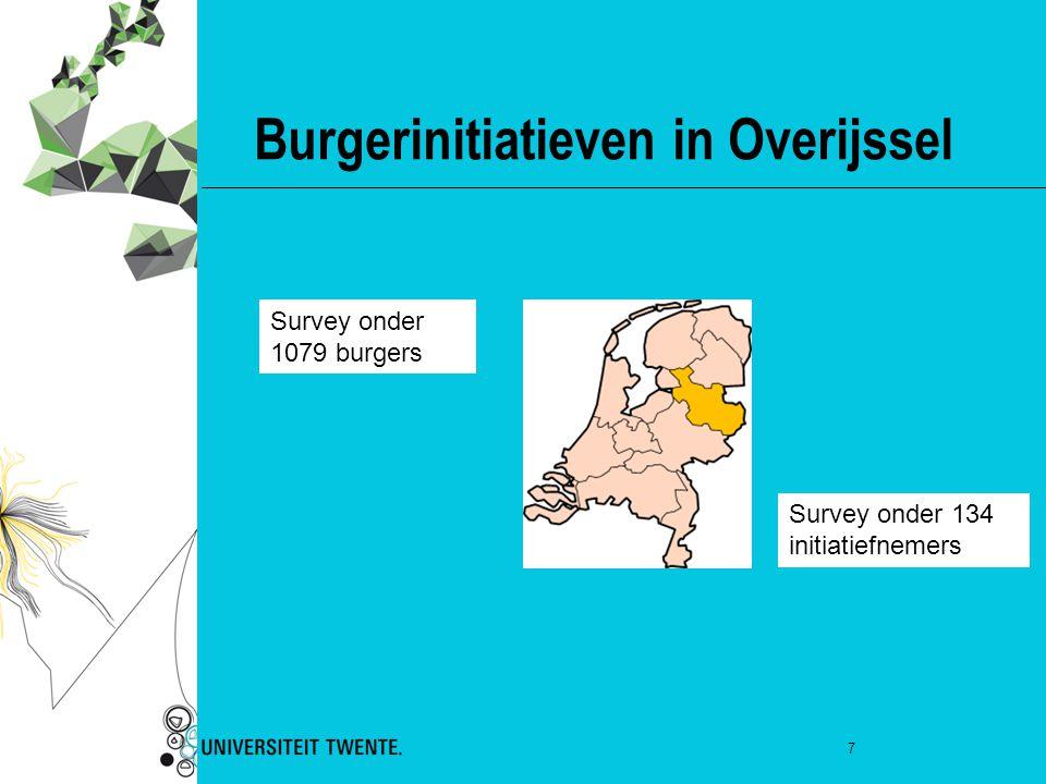 7 Burgerinitiatieven in Overijssel Survey onder 134 initiatiefnemers Survey onder 1079 burgers