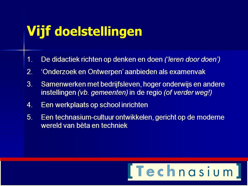 Innovatie (aanbeveling) Koppel de creativiteit van de jeugd aan de vakkennis van de beroepsbeoefenaar!!!