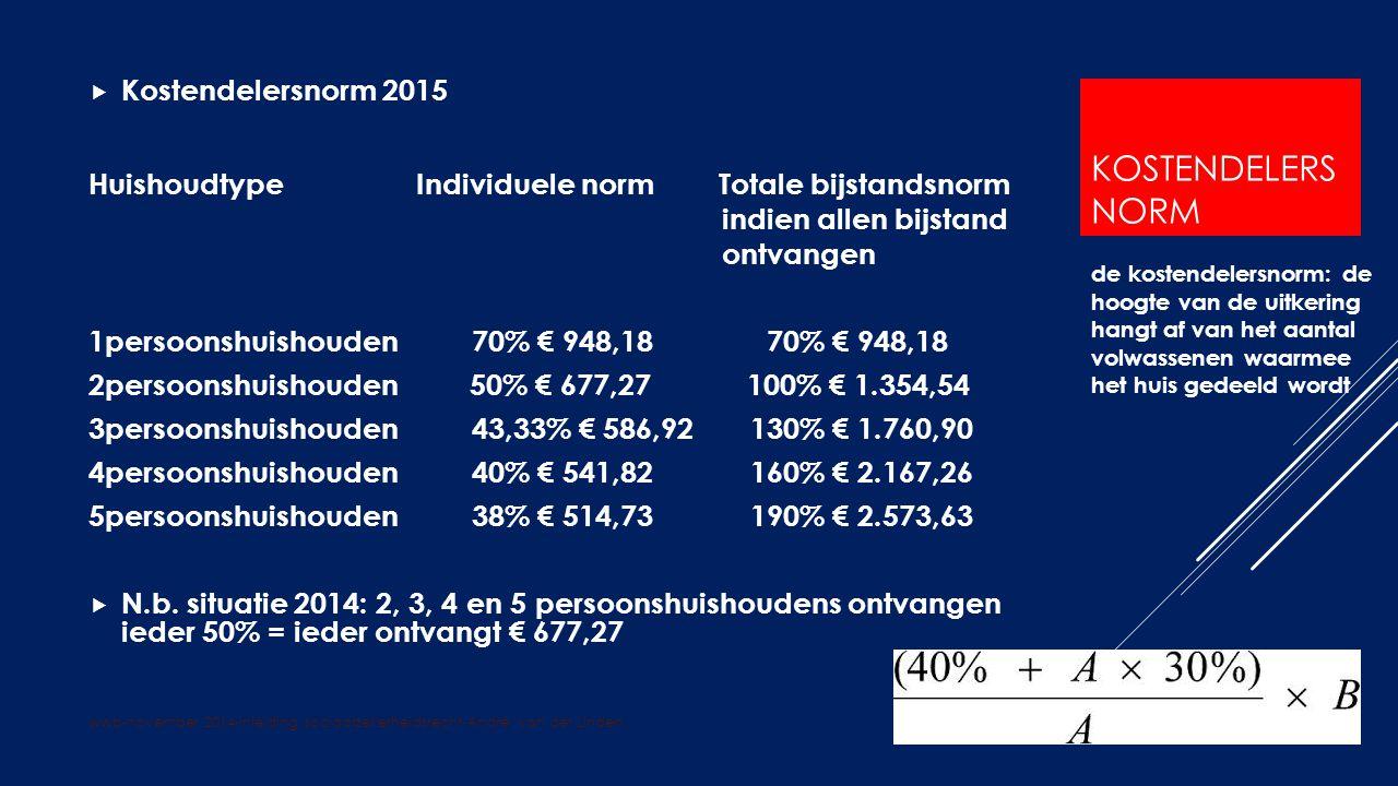 KOSTENDELERS NORM  Kostendelersnorm 2015 Huishoudtype Individuele norm Totale bijstandsnorm indien allen bijstand ontvangen 1persoonshuishouden 70% €