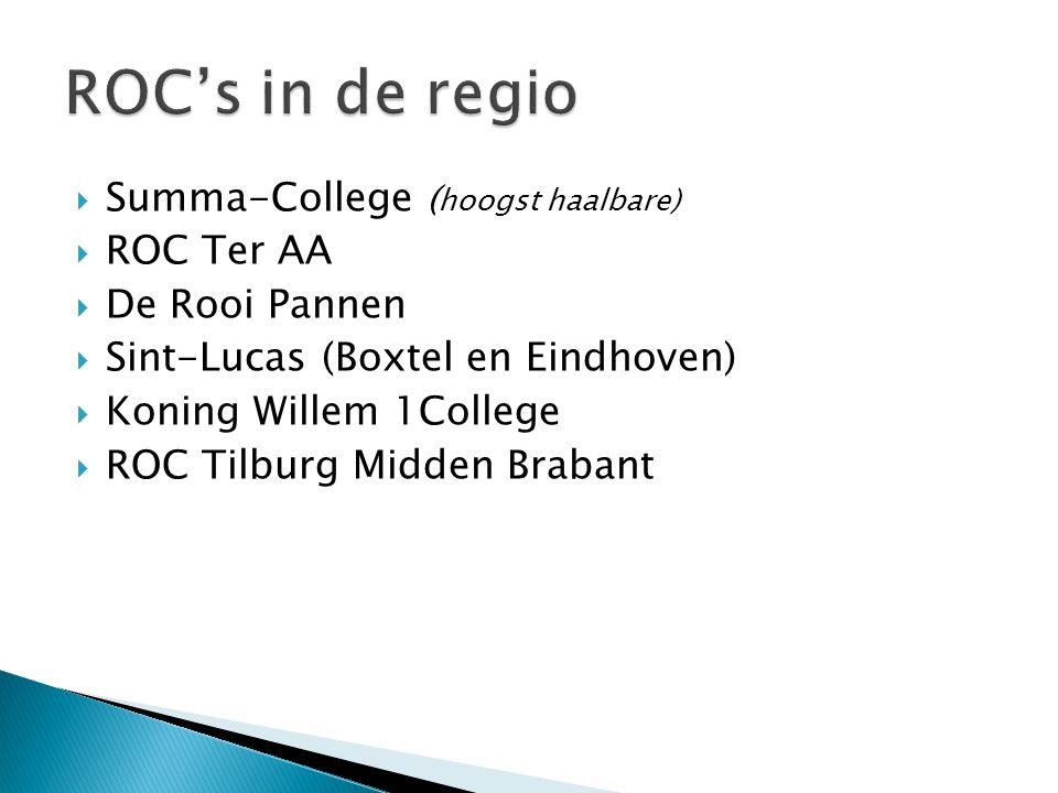  Summa-College ( hoogst haalbare)  ROC Ter AA  De Rooi Pannen  Sint-Lucas (Boxtel en Eindhoven)  Koning Willem 1College  ROC Tilburg Midden Brab