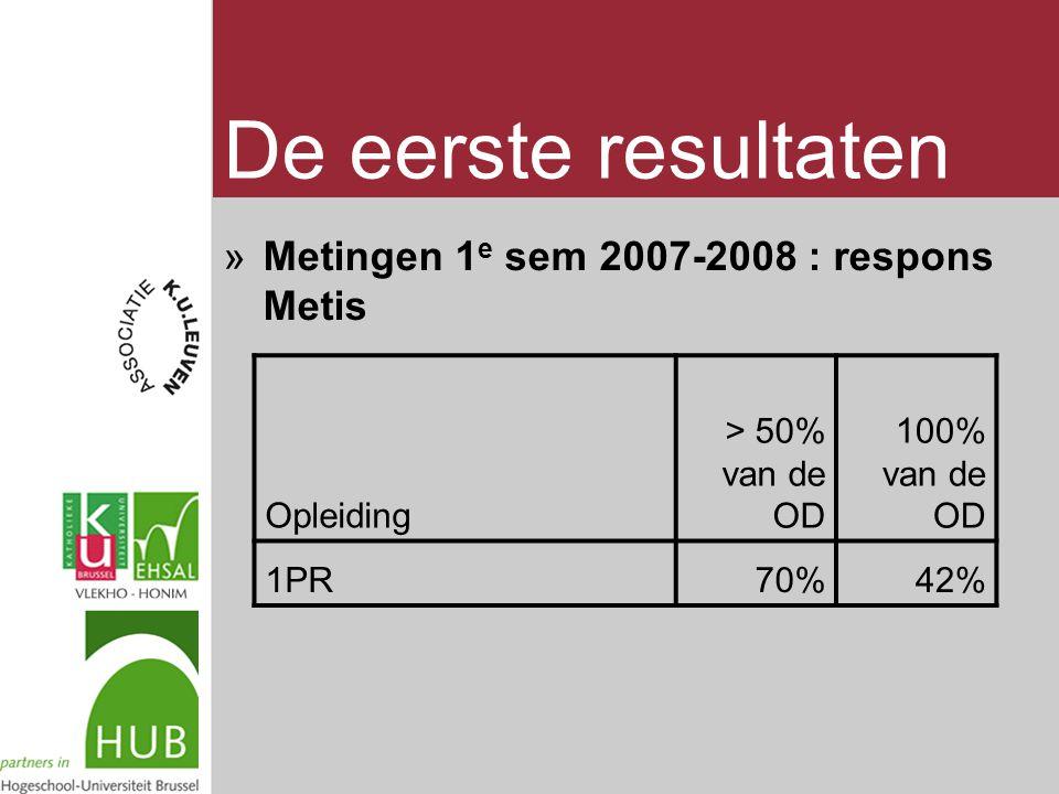 De eerste resultaten »Metingen 1 e sem 2007-2008 : respons Metis Opleiding > 50% van de OD 100% van de OD 1PR70%42%