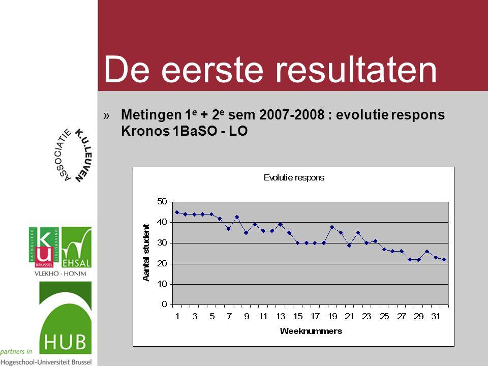 De eerste resultaten »Metingen 1 e + 2 e sem 2007-2008 : evolutie respons Kronos 1BaSO - LO