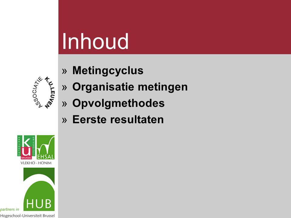 Inhoud »Metingcyclus »Organisatie metingen »Opvolgmethodes »Eerste resultaten