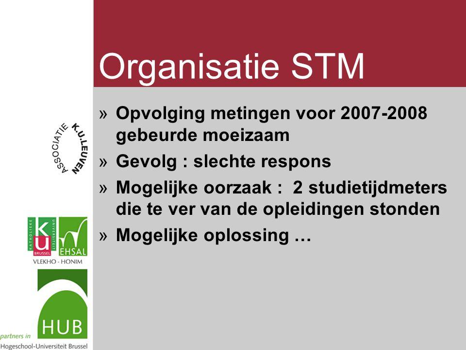 Organisatie STM »Opvolging metingen voor 2007-2008 gebeurde moeizaam »Gevolg : slechte respons »Mogelijke oorzaak : 2 studietijdmeters die te ver van de opleidingen stonden »Mogelijke oplossing …