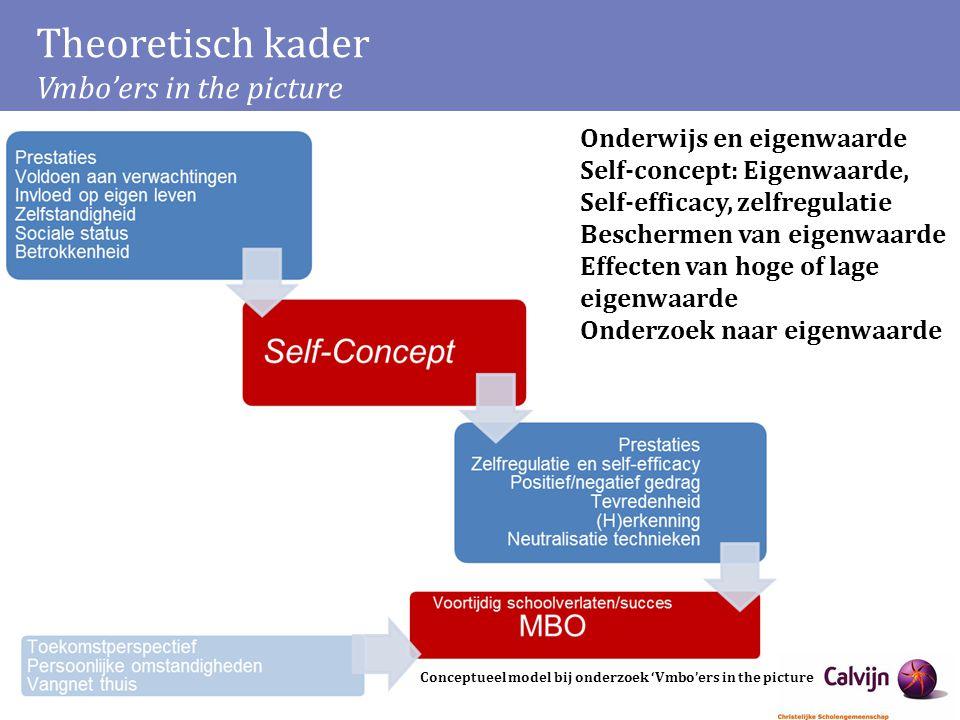Theoretisch kader Vmbo'ers in the picture Onderwijs en eigenwaarde Self-concept: Eigenwaarde, Self-efficacy, zelfregulatie Beschermen van eigenwaarde