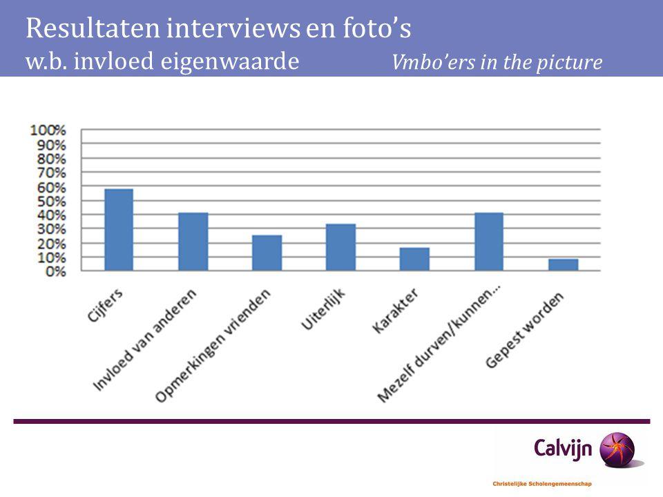 Resultaten interviews en foto's w.b. invloed eigenwaarde Vmbo'ers in the picture