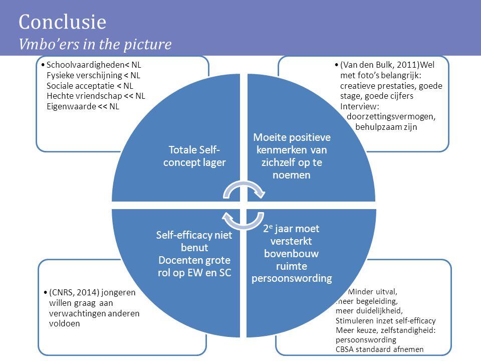 Conclusie Vmbo'ers in the picture Minder uitval, meer begeleiding, meer duidelijkheid, Stimuleren inzet self-efficacy Meer keuze, zelfstandigheid: per