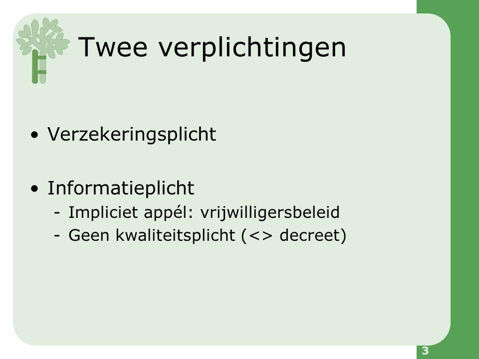 3 Twee verplichtingen Verzekeringsplicht Informatieplicht -Impliciet appél: vrijwilligersbeleid -Geen kwaliteitsplicht (<> decreet)