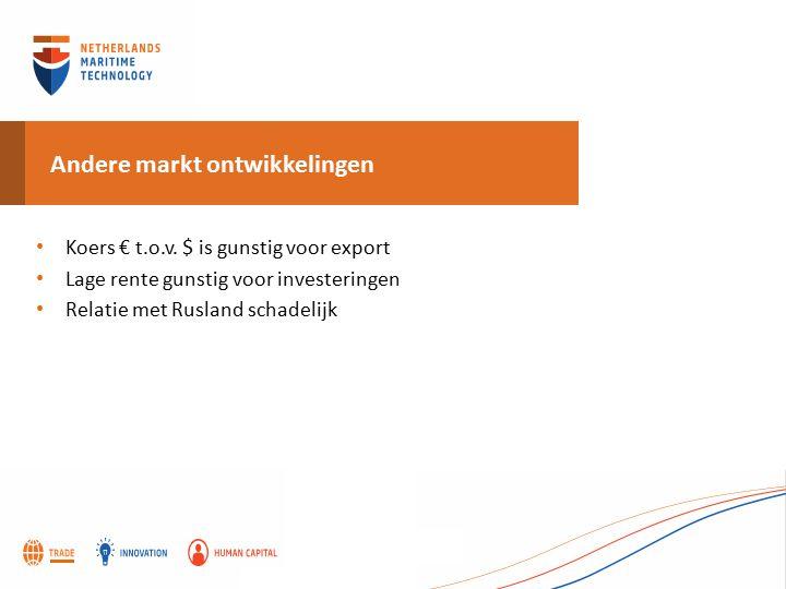 Andere markt ontwikkelingen Koers € t.o.v.