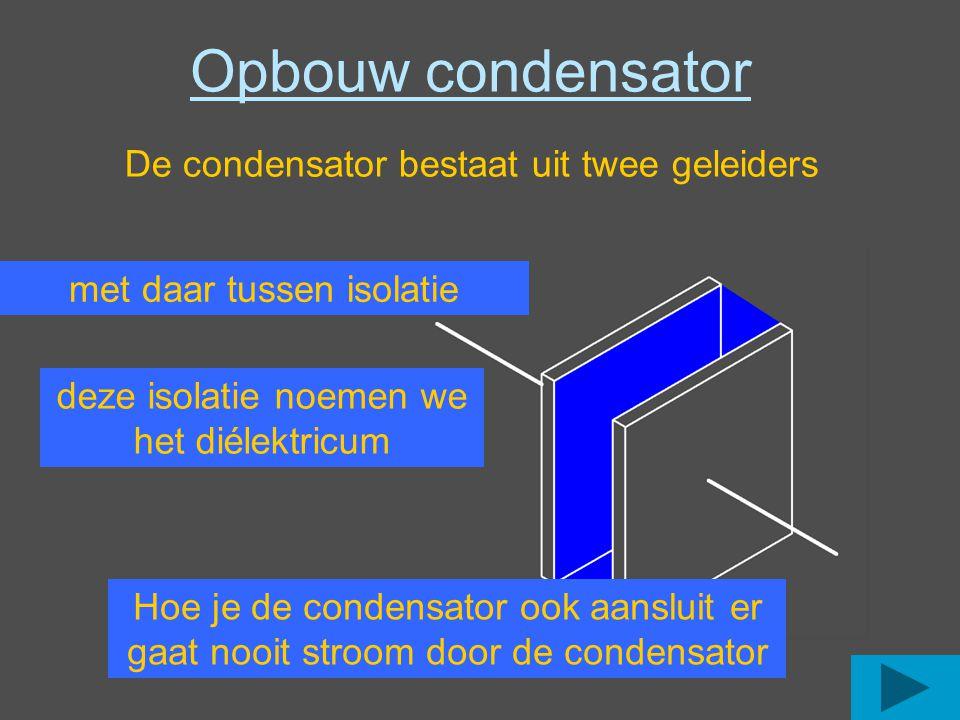 Opbouw condensator De condensator bestaat uit twee geleiders met daar tussen isolatie deze isolatie noemen we het diélektricum Hoe je de condensator o