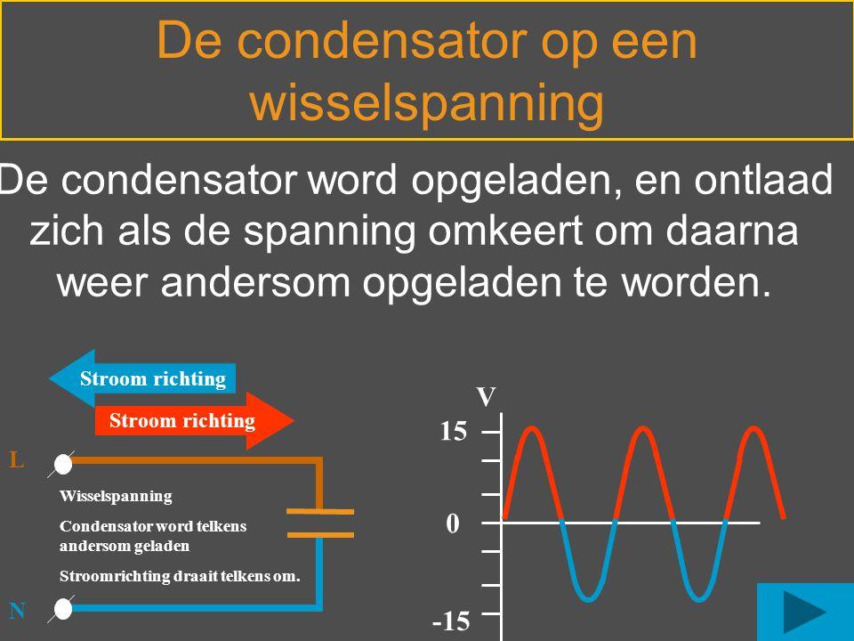 Stroom richting Wisselspanning Condensator word telkens andersom geladen Stroomrichting draait telkens om. L N -15 0 15 Stroom richting V De condensat