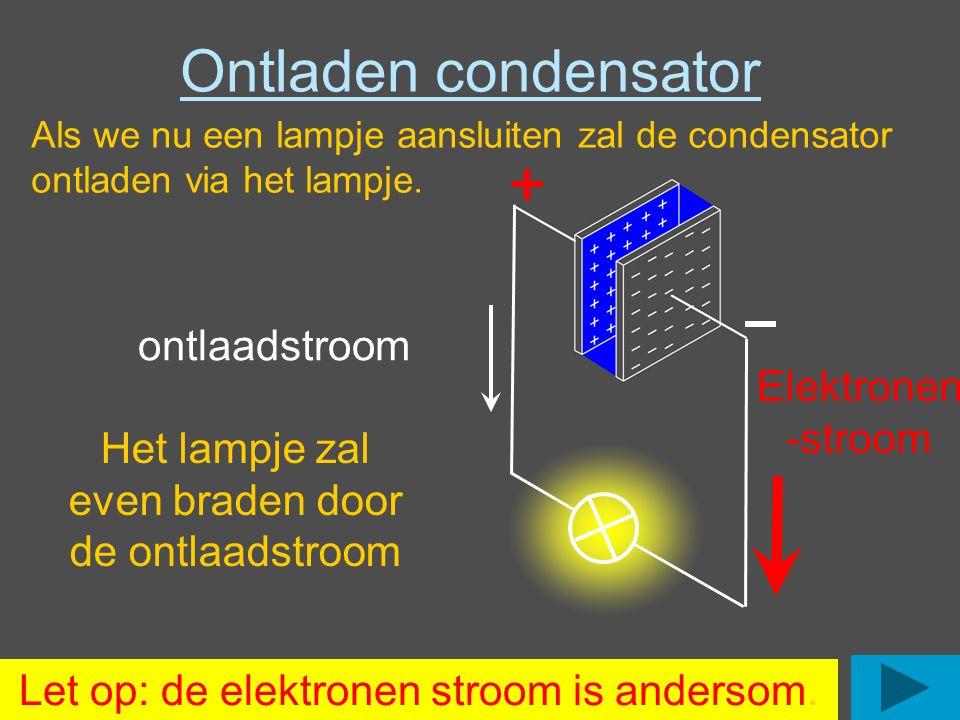 Ontladen condensator Als we nu een lampje aansluiten zal de condensator ontladen via het lampje. Let op: de elektronen stroom is andersom. Elektronen