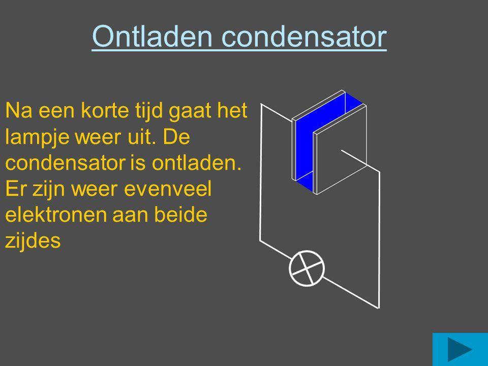 Ontladen condensator Na een korte tijd gaat het lampje weer uit. De condensator is ontladen. Er zijn weer evenveel elektronen aan beide zijdes