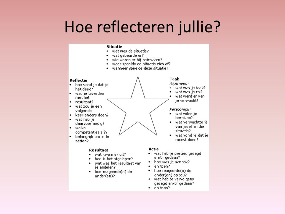 Hoe reflecteren jullie?