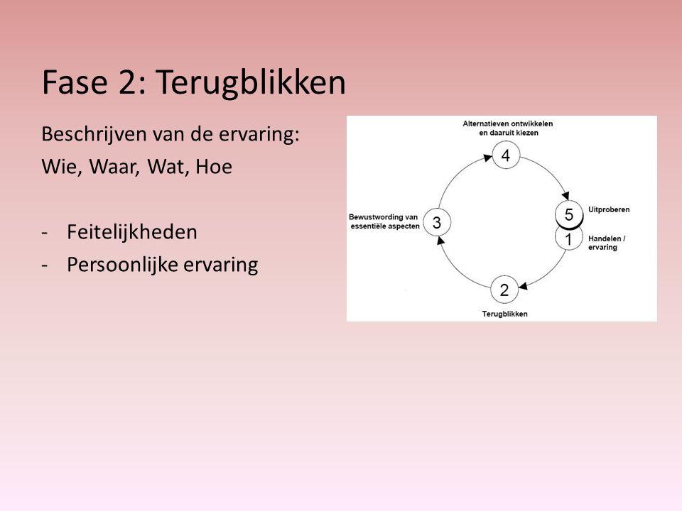 Fase 2: Terugblikken Beschrijven van de ervaring: Wie, Waar, Wat, Hoe -Feitelijkheden -Persoonlijke ervaring