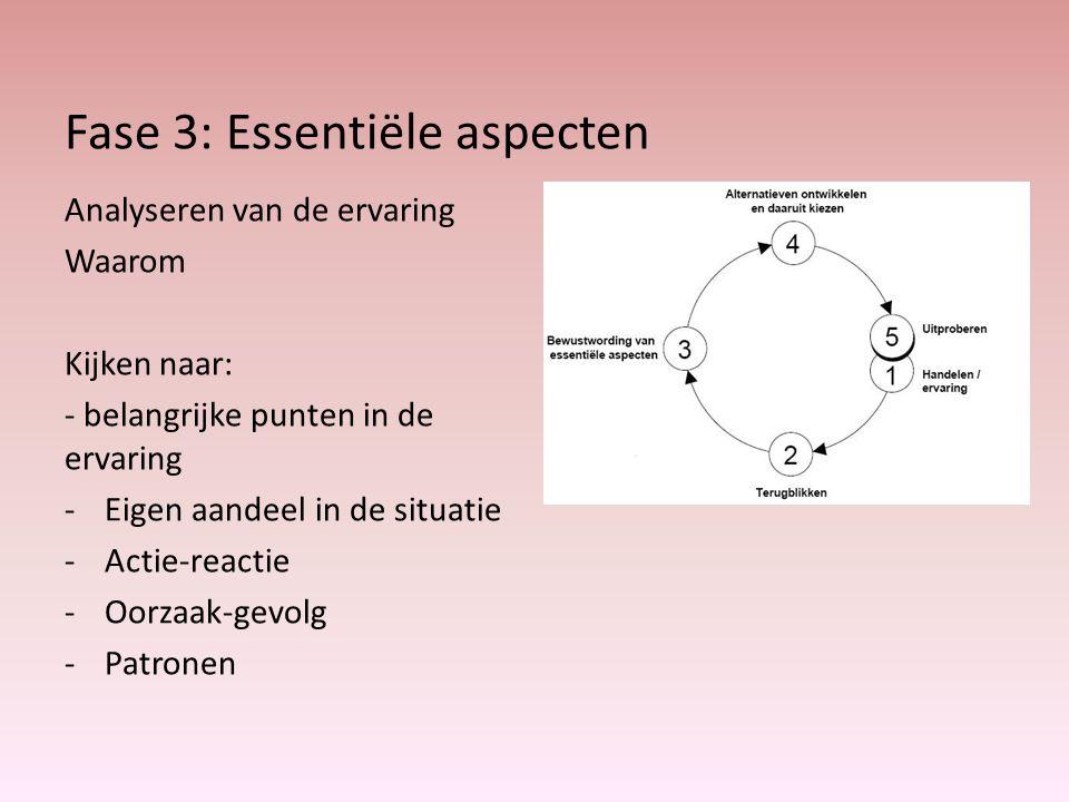 Fase 3: Essentiële aspecten Analyseren van de ervaring Waarom Kijken naar: - belangrijke punten in de ervaring -Eigen aandeel in de situatie -Actie-reactie -Oorzaak-gevolg -Patronen