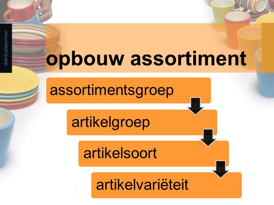 opbouw assortiment distributievormen assortimentsgroepartikelgroepartikelsoortartikelvariëteit
