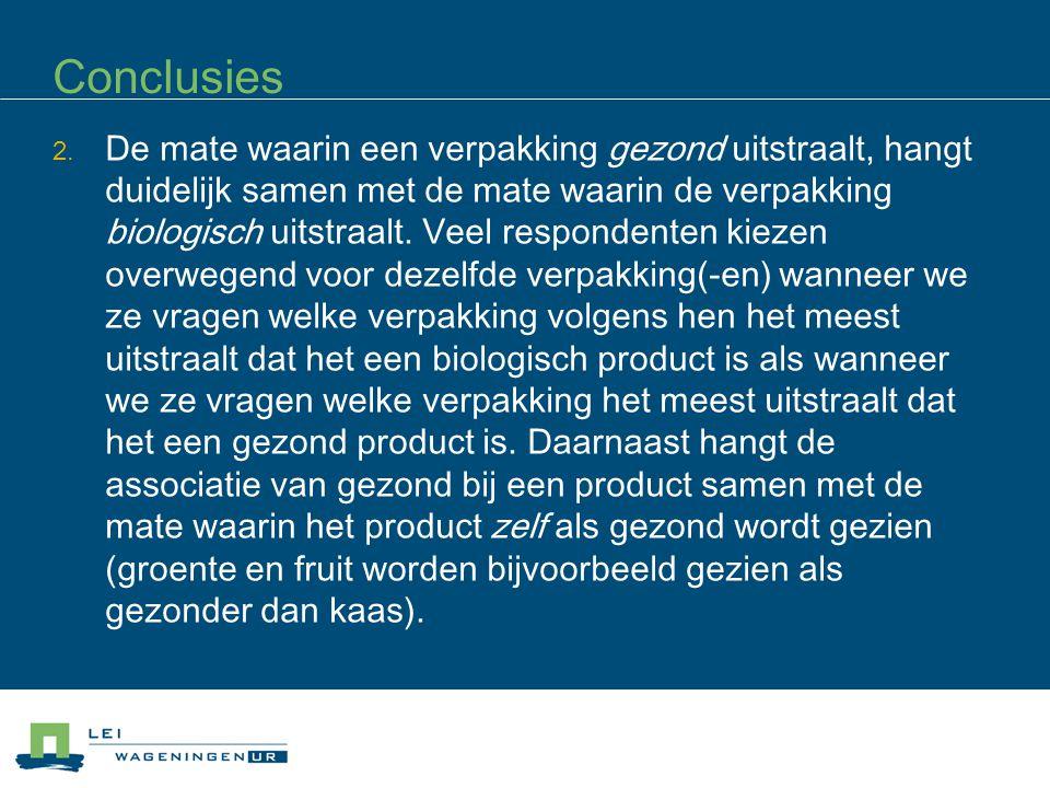 Conclusies 2. De mate waarin een verpakking gezond uitstraalt, hangt duidelijk samen met de mate waarin de verpakking biologisch uitstraalt. Veel resp