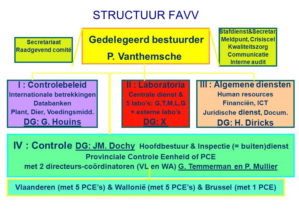 STRUCTUUR FAVV I : Controlebeleid Internationale betrekkingen Databanken Plant, Dier, Voedingsmidd. DG: G. Houins IV : Controle DG: JM. Dochy Hoofdbes