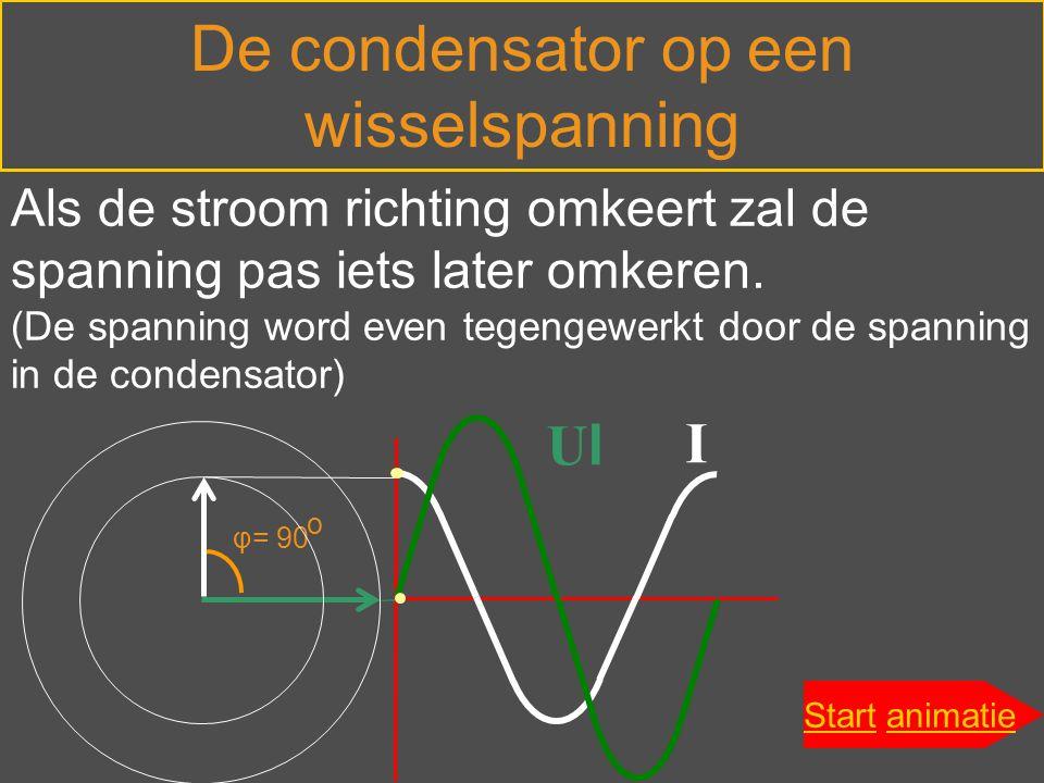 Als de stroom richting omkeert zal de spanning pas iets later omkeren. (De spanning word even tegengewerkt door de spanning in de condensator) I UlUl