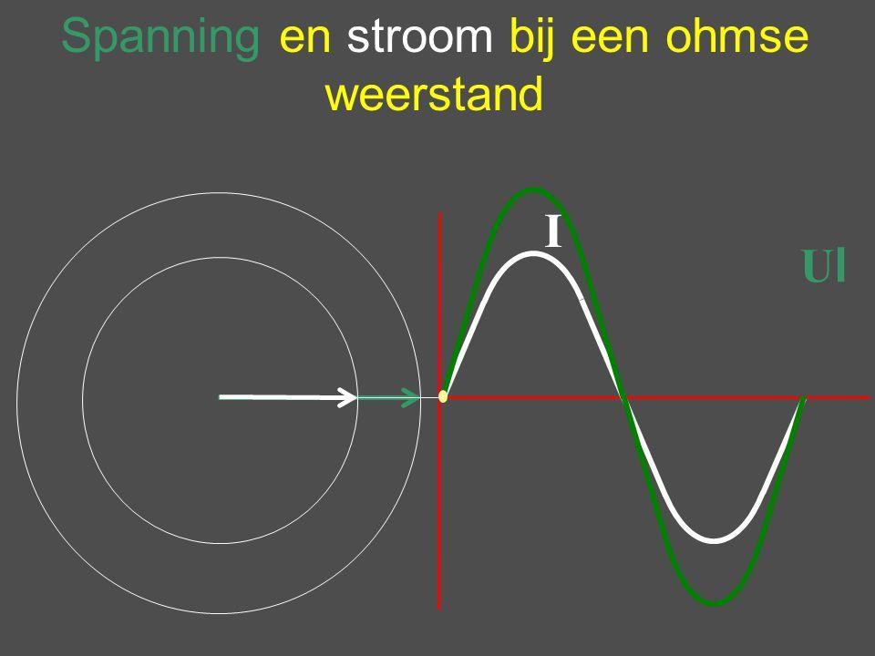 I UlUl Spanning en stroom bij een ideale spoel φ= 90 o