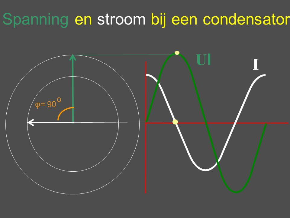 I UlUl φ= 90 o Spanning en stroom bij een condensator