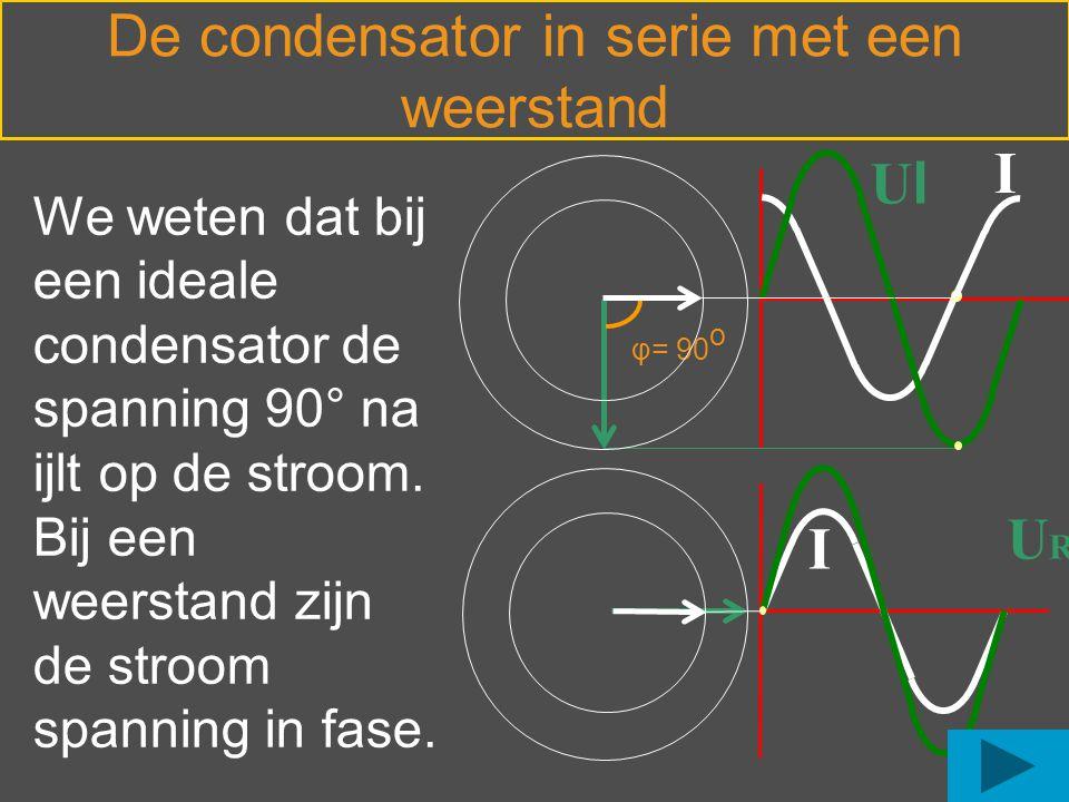We weten dat bij een ideale condensator de spanning 90° na ijlt op de stroom. Bij een weerstand zijn de stroom spanning in fase. De condensator in ser