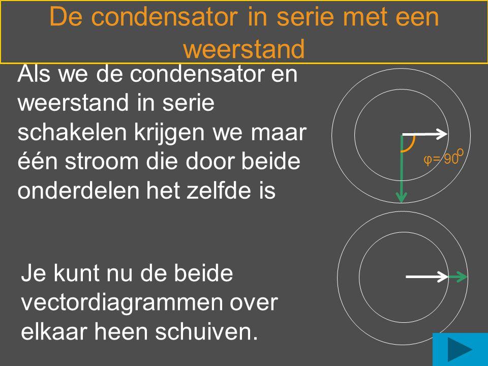 Als we de condensator en weerstand in serie schakelen krijgen we maar één stroom die door beide onderdelen het zelfde is o Je kunt nu de beide vectord