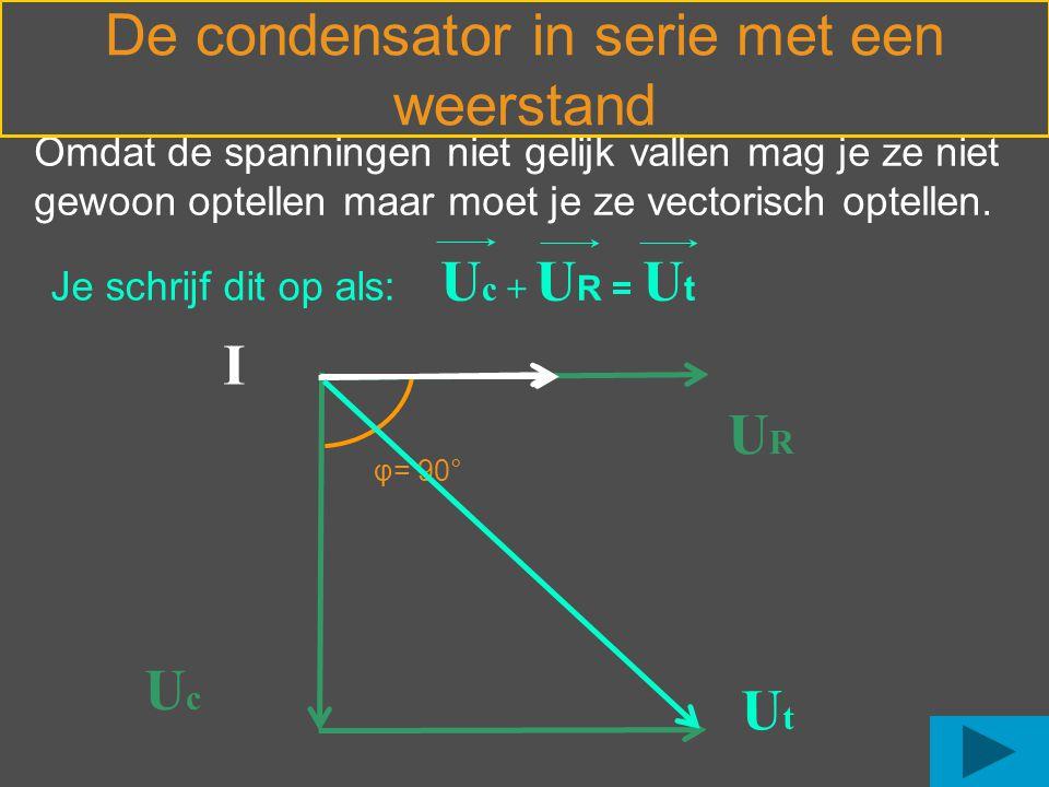 φ= 90° UcUc Omdat de spanningen niet gelijk vallen mag je ze niet gewoon optellen maar moet je ze vectorisch optellen. URUR I UtUt Je schrijf dit op a