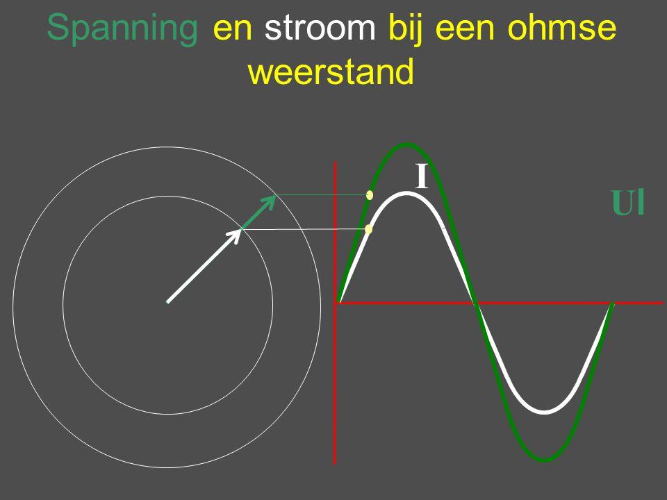 Als we de condensator en weerstand in serie schakelen krijgen we maar één stroom die door beide onderdelen het zelfde is o Je kunt nu de beide vectordiagrammen over elkaar heen schuiven.