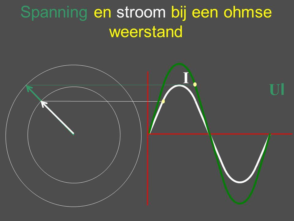 φ= 90° UcUc Omdat de spanningen niet gelijk vallen mag je ze niet gewoon optellen maar moet je ze vectorisch optellen.