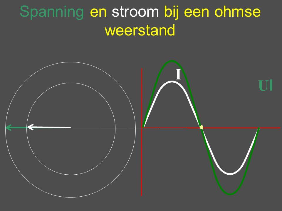 Ook een condensator op wisselspanning hebben we te maken met verschillende weerstanden: De reactantie van de condensator X L De ohmse weerstand van de draad R Deze weerstanden mag je niet zomaar optellen maar moeten ook vectorisch worden opgeteld.