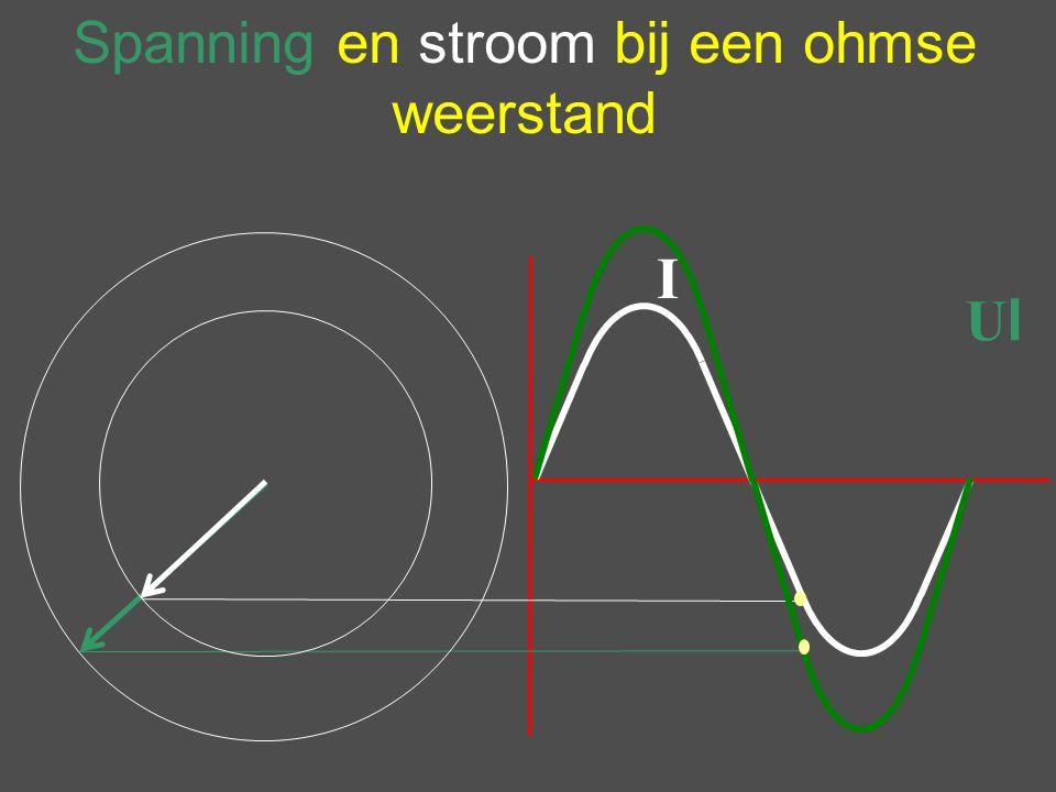 Als we de spoel en weerstand in serie schakelen krijgen we maar een stroom die door beide onderdelen het zelfde is De spoel in serie met een weerstand φ= 90 o Je kunt nu de beide vectordiagrammen over elkaar heen schuiven.