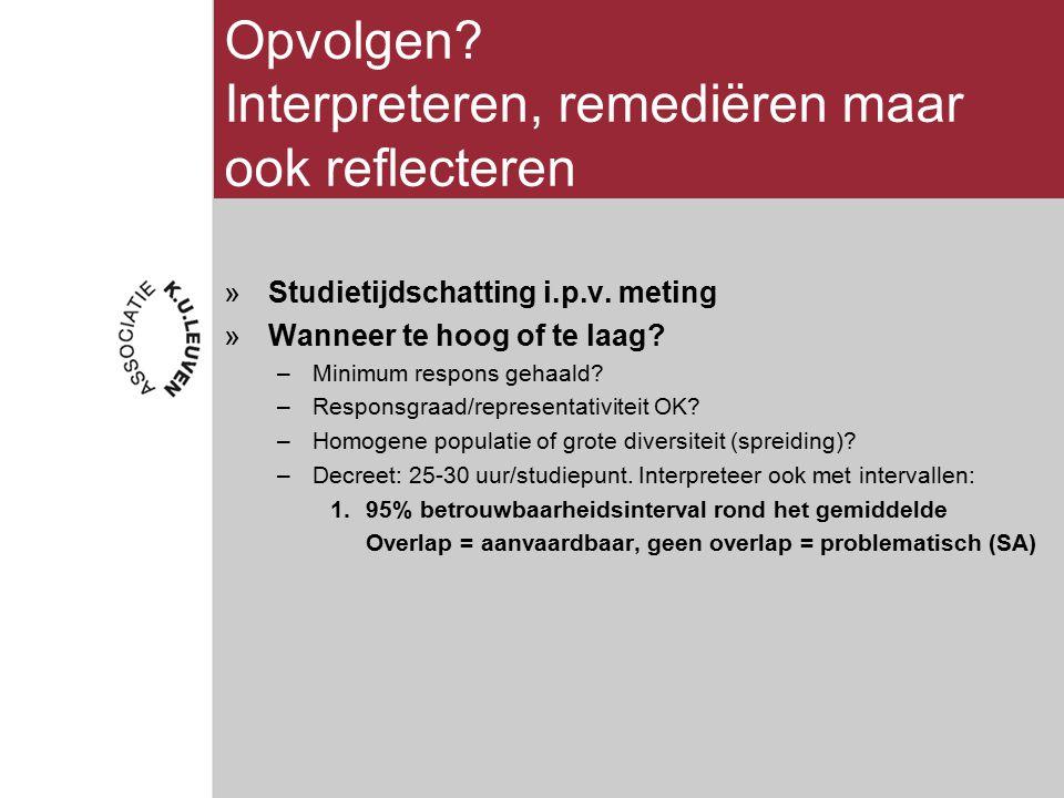 Opvolgen? Interpreteren, remediëren maar ook reflecteren »Studietijdschatting i.p.v. meting »Wanneer te hoog of te laag? –Minimum respons gehaald? –Re