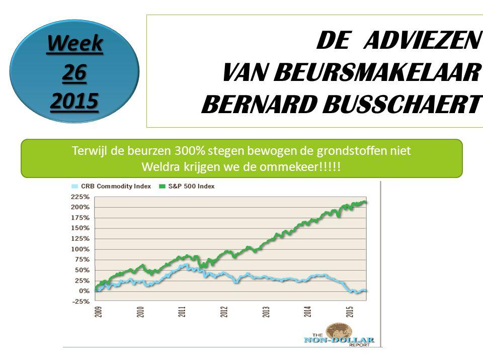 Week 26 2015 Terwijl de beurzen 300% stegen bewogen de grondstoffen niet Weldra krijgen we de ommekeer!!!!!