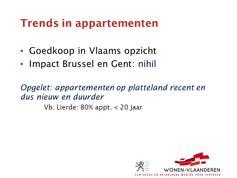 Trends in appartementen Goedkoop in Vlaams opzicht Impact Brussel en Gent: nihil Opgelet: appartementen op platteland recent en dus nieuw en duurder Vb.