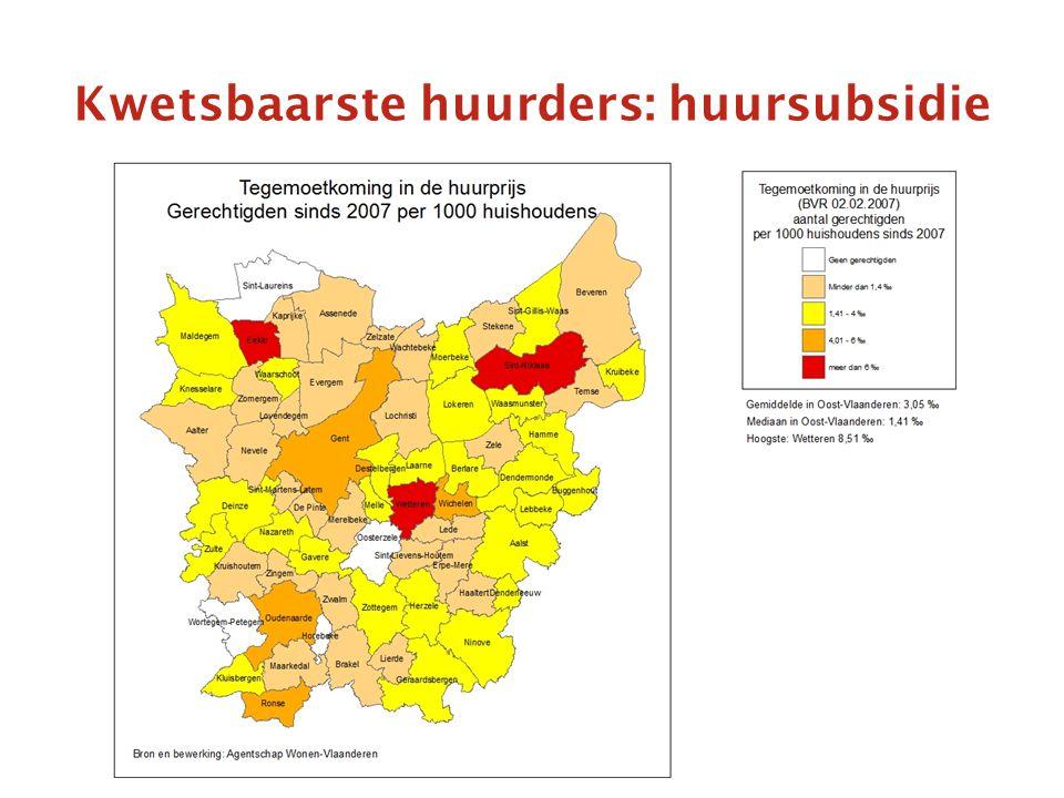 Kwetsbaarste huurders: huursubsidie
