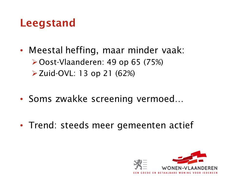 Leegstand Meestal heffing, maar minder vaak:  Oost-Vlaanderen: 49 op 65 (75%)  Zuid-OVL: 13 op 21 (62%) Soms zwakke screening vermoed… Trend: steeds meer gemeenten actief