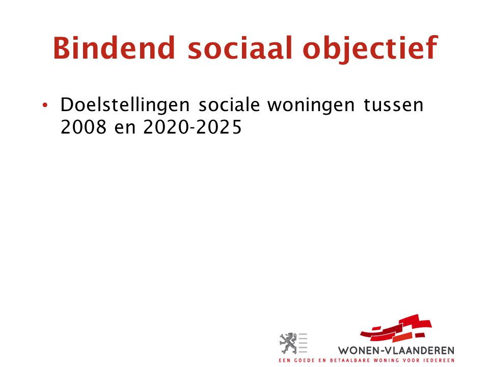 Bindend sociaal objectief Doelstellingen sociale woningen tussen 2008 en 2020-2025