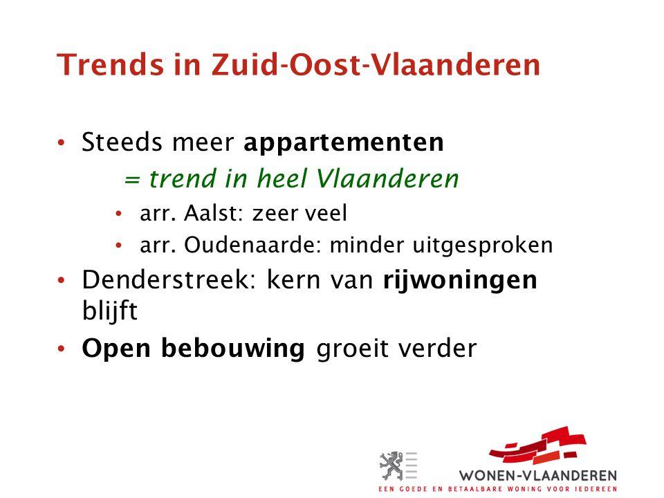 Trends in Zuid-Oost-Vlaanderen Steeds meer appartementen = trend in heel Vlaanderen arr.