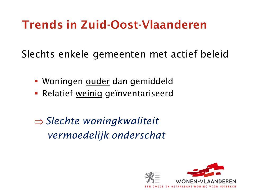 Trends in Zuid-Oost-Vlaanderen Slechts enkele gemeenten met actief beleid  Woningen ouder dan gemiddeld  Relatief weinig geïnventariseerd  Slechte woningkwaliteit vermoedelijk onderschat