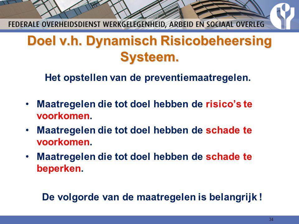 Doel v.h. Dynamisch Risicobeheersing Systeem. Het opstellen van de preventiemaatregelen. Maatregelen die tot doel hebben de risico's te voorkomen. Maa