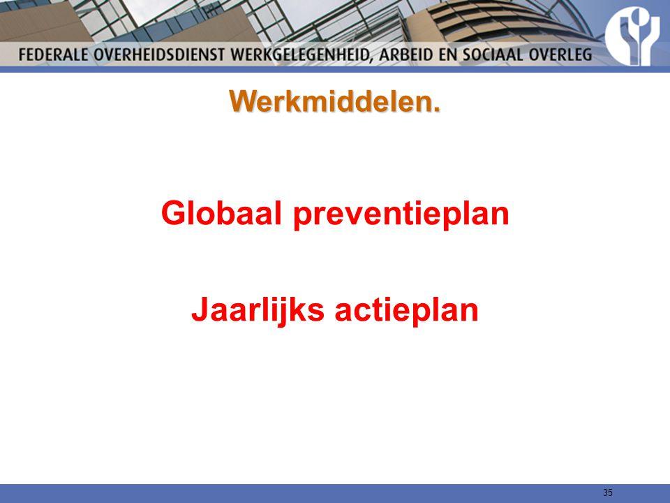 Werkmiddelen. Globaal preventieplan Jaarlijks actieplan 35