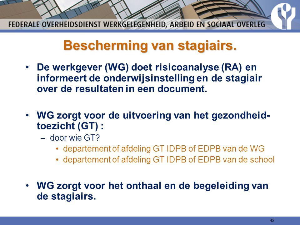 Bescherming van stagiairs. De werkgever (WG) doet risicoanalyse (RA) en informeert de onderwijsinstelling en de stagiair over de resultaten in een doc