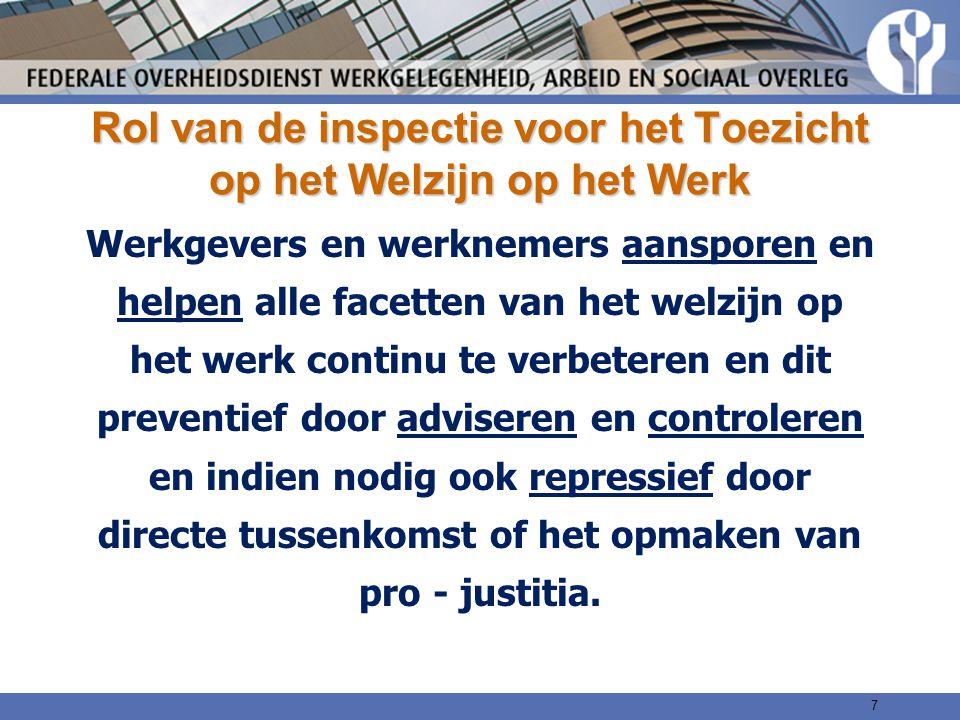 Rol van de inspectie voor het Toezicht op het Welzijn op het Werk Werkgevers en werknemers aansporen en helpen alle facetten van het welzijn op het we