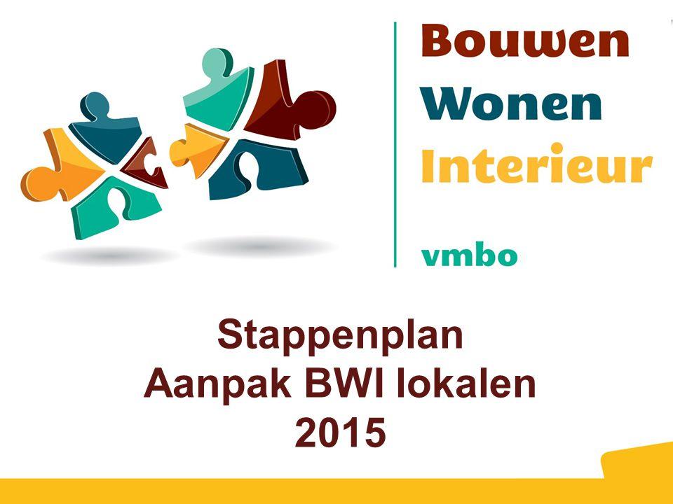 Stappenplan Aanpak BWI lokalen 2015