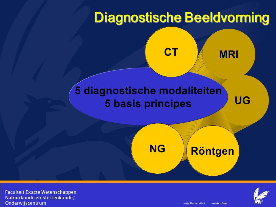 Faculteit Exacte Wetenschappen Natuurkunde en Sterrenkunde/ Onderwijscentrum Diagnostische Beeldvorming UGUG X-RAY MRI CT NM 5 diagnostische modalitei