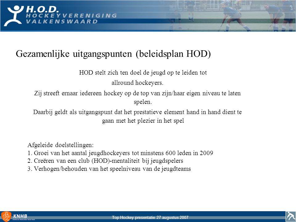Top Hockey presentatie 27 augustus 2007 Gezamenlijke uitgangspunten (beleidsplan HOD) HOD stelt zich ten doel de jeugd op te leiden tot allround hockeyers.